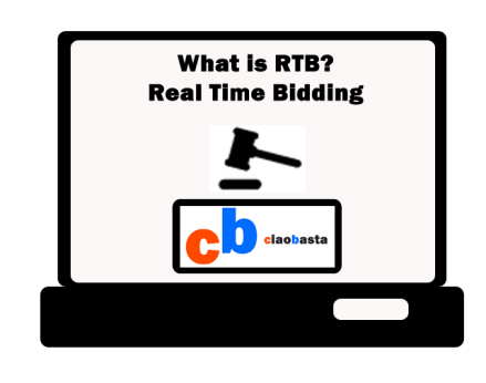 Real Time Bidding RTB