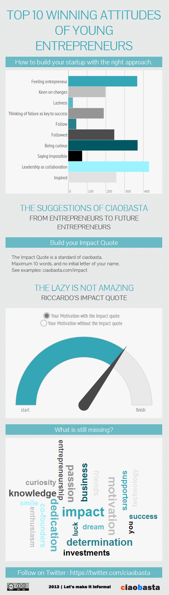 Infographic 10 suggestions for entrepreneurs to build startups