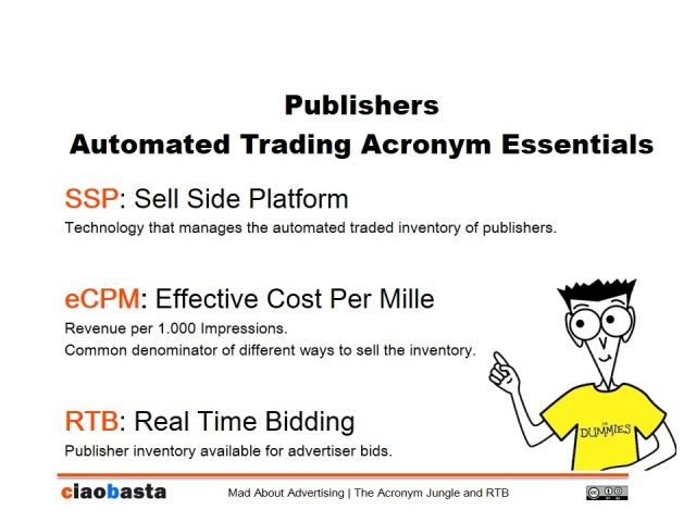 Display Advertising Acronym Essentials Publishers Ciaobasta