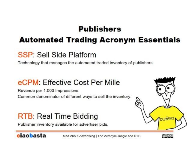 Display Advertising Acronym Essentials Publishers Ciaobasta